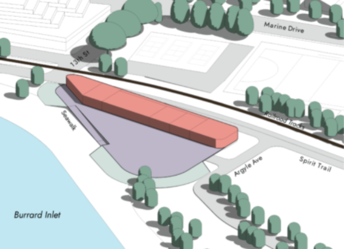 Option 2, at the south parking lot, would see an arts centre built directly adjacent to the waterfront and south of the rail line and Spirit Trail.