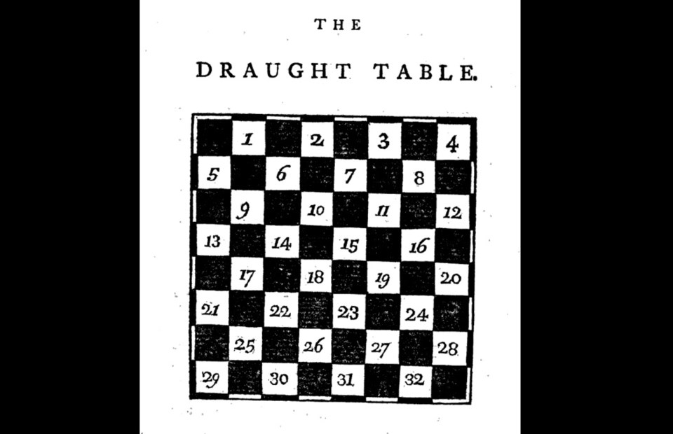 2020-04-06 checkers draught table