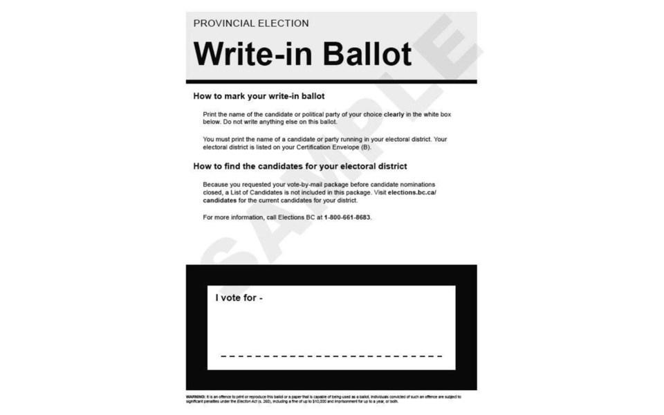 ballot101220