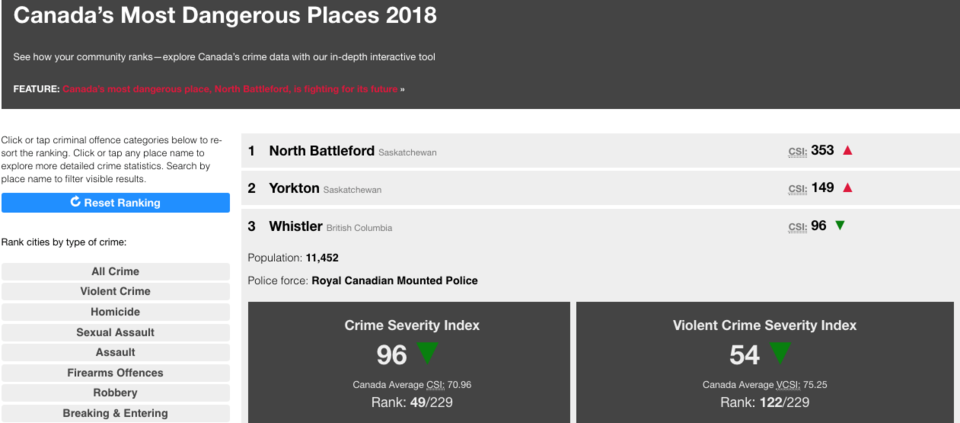 n-dangerous_places_list_2546_screenshot