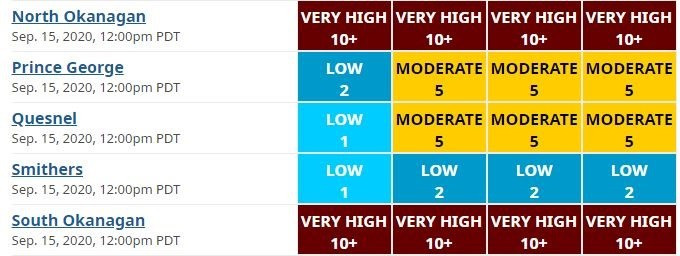 Air quality Prince George - Sept. 15, 2020