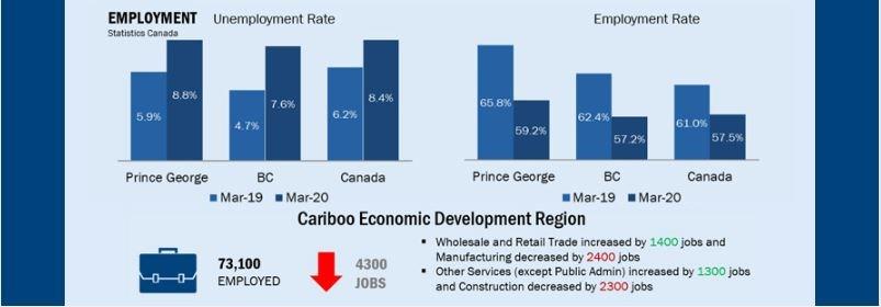 march economic data 1