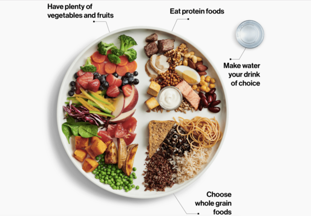 the-updated-canada-food-guide-recommends-more-vegetables-less-meat-and-more-plant-based-protein