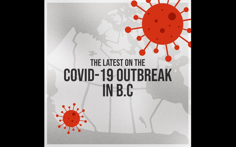 The Latest COVID-19 infographic