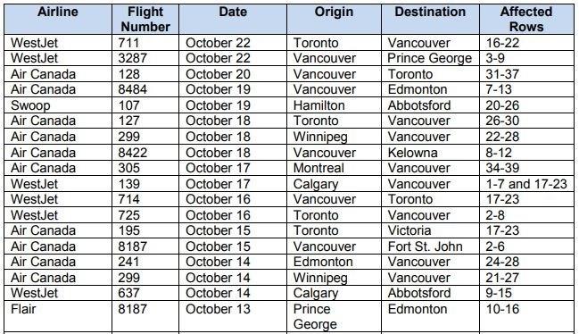 COVID-19 flight expsoure - Oct. 26, 2020
