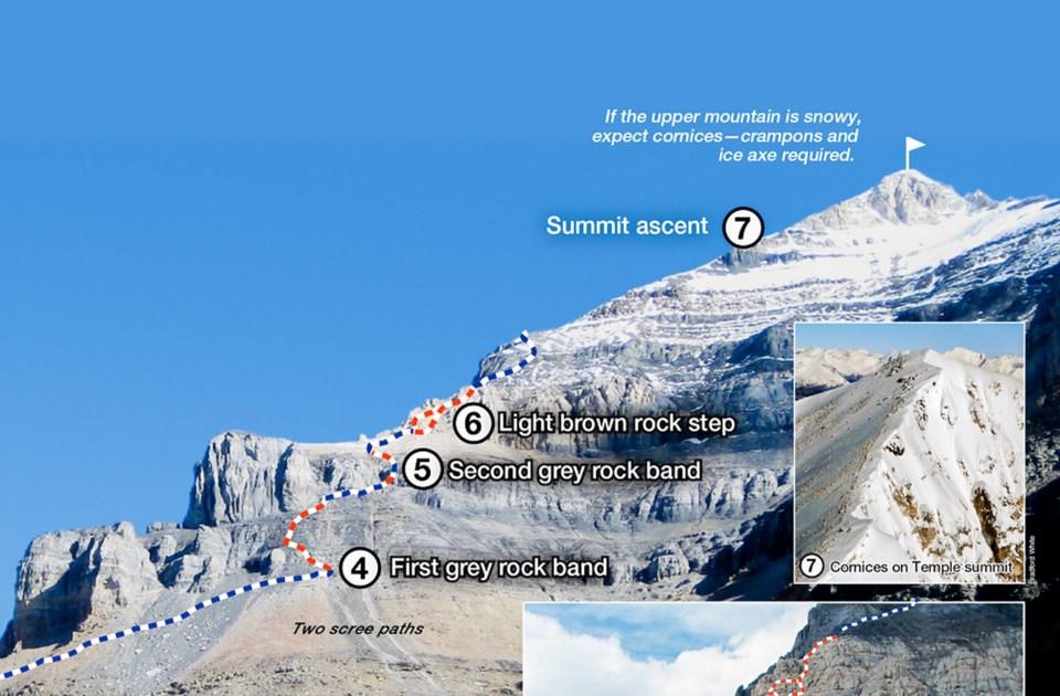 Mount Temple Route