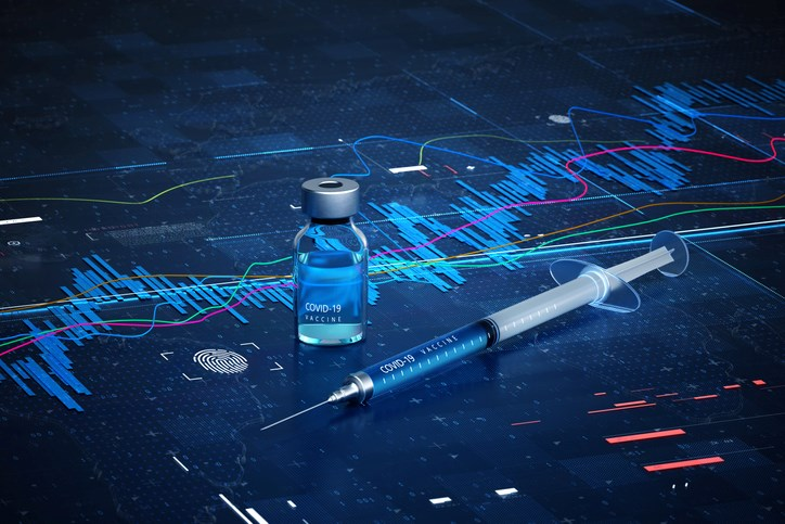 Covid-19 vaccine economy chart