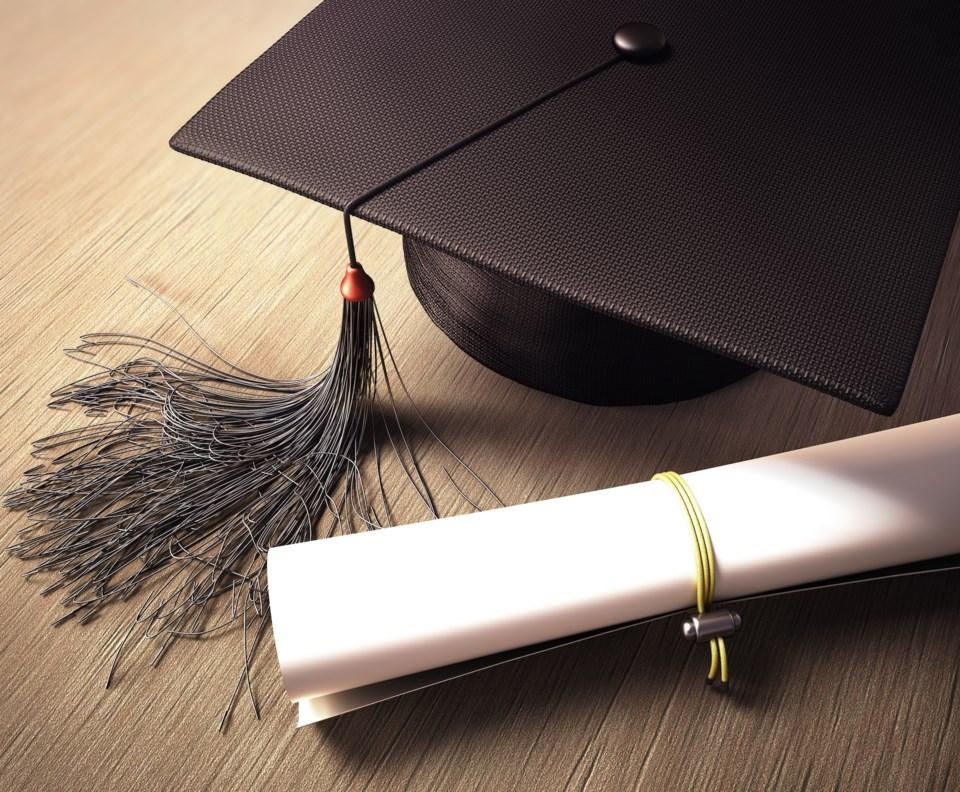 GraduationCapDiploma