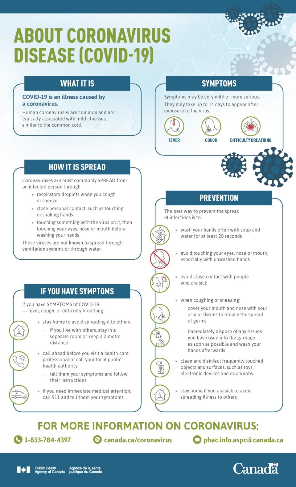 about-coronavirus-disease-covid-19