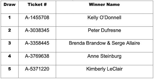 2020-10-07 dream draw winners 1