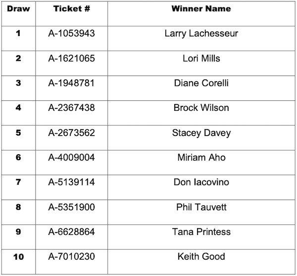 2020-10-07 dream draw winners 2