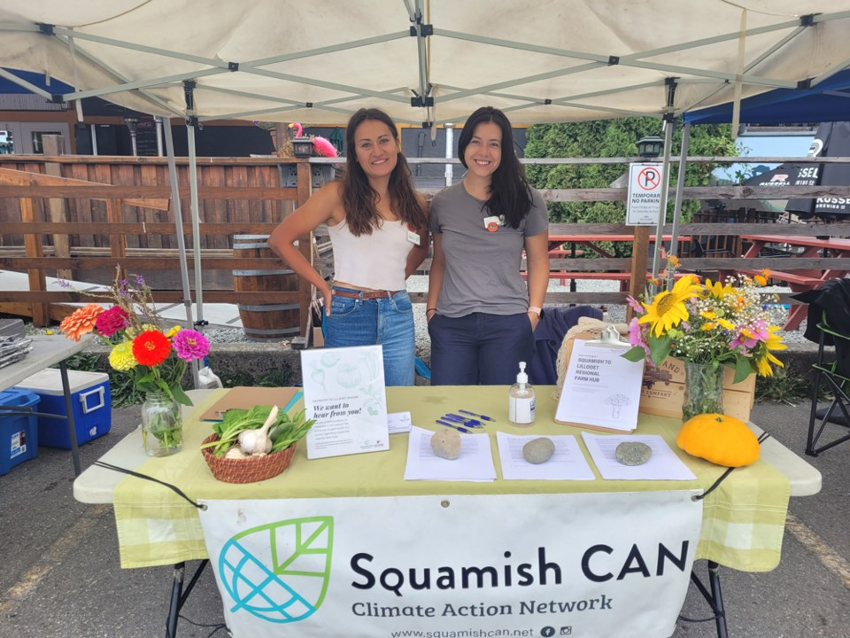FOOD Policyquamish CAN Staff, Gaby Lech and Jules Lister, handing out surveys at Squamish Farmers' Market