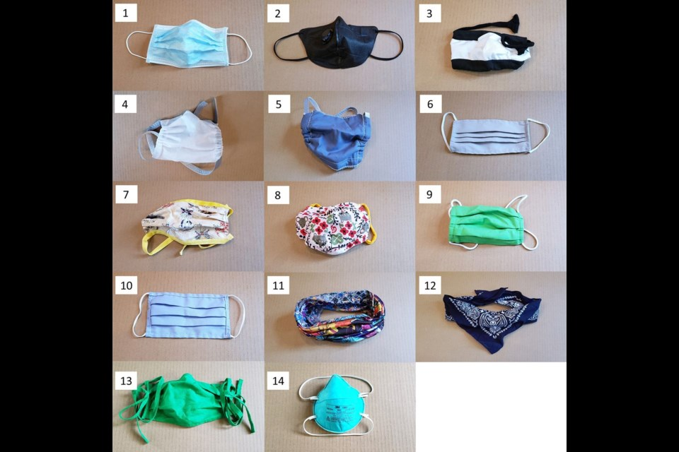 The different types of masks tested were: 1. Surgical mask, three-layer; 2. N95 mask with exhalation valve; 3. Knitted mask; 4. Two-layer polypropylene apron mask; 5. Cotton-polypropylene-cotton mask; 6. Single-layer Maxima AT mask; 7. Two-layer cotton pleated-style mask; 8. Two-layer cotton, Olson-style mask; 9. Two-layer cotton, pleated-style mask; 10. Single-layer cotton, pleated-style mask; 11. Gaiter-type neck fleece; 12. Double-layer bandana; 13. Two-layer cotton, pleated-style mask, and; 14. N95 mask, no-exhalation valve, fitted. (Supplied)