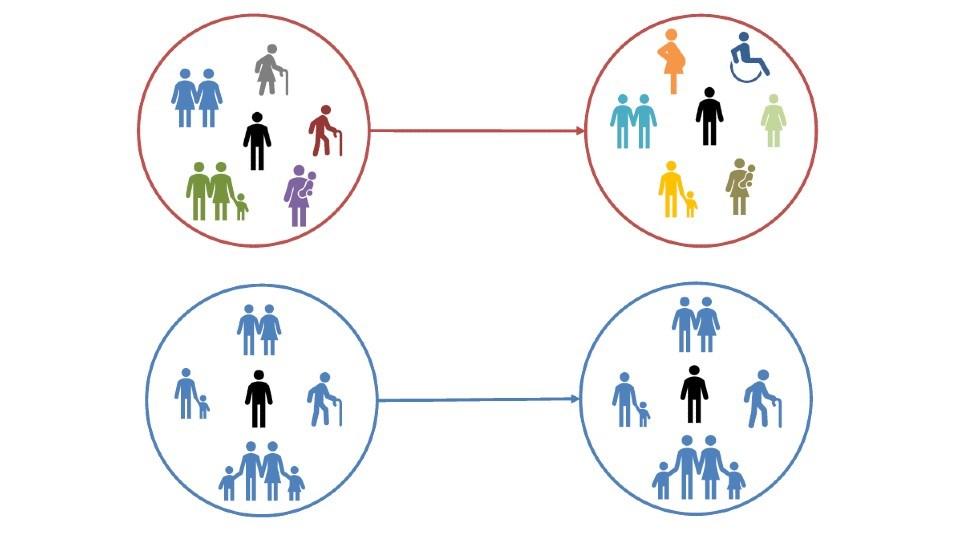 120620_social-circles
