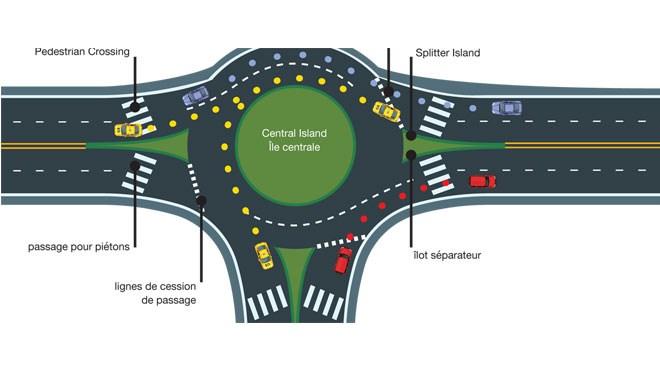 RoundaboutMaleySized