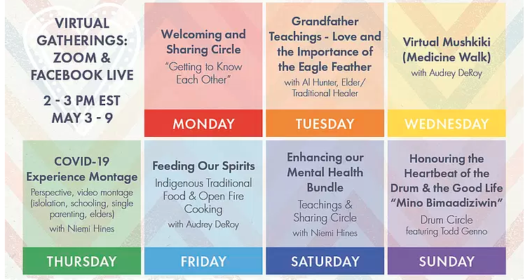 Mental Health Week ONWA