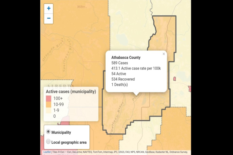 There are 54 active COVID-19 cases in the Athabasca region as of May 2, and aside from the high school, outbreaks have been declared at Pleasant View Lodge and Tipton's Your Independent Grocer.The Boyle area currently has 10 active cases.