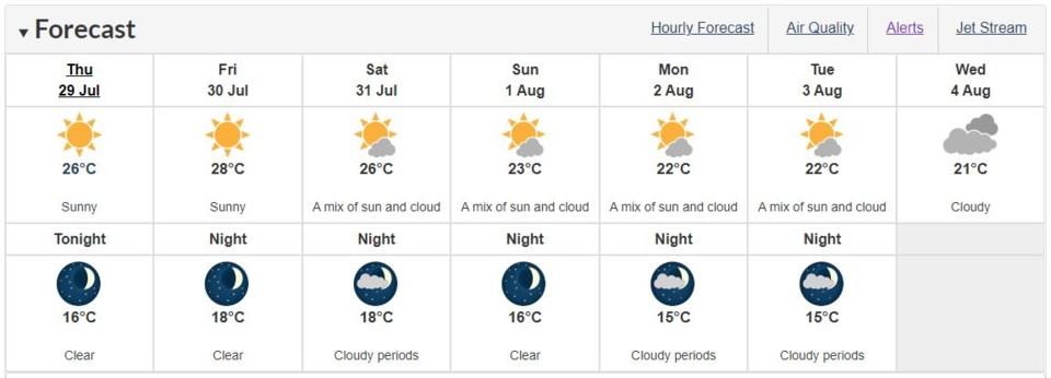 Environment Canada - July 29, 2021