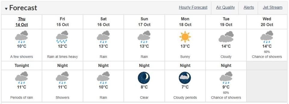 Environment Canada - Oct. 14, 2021