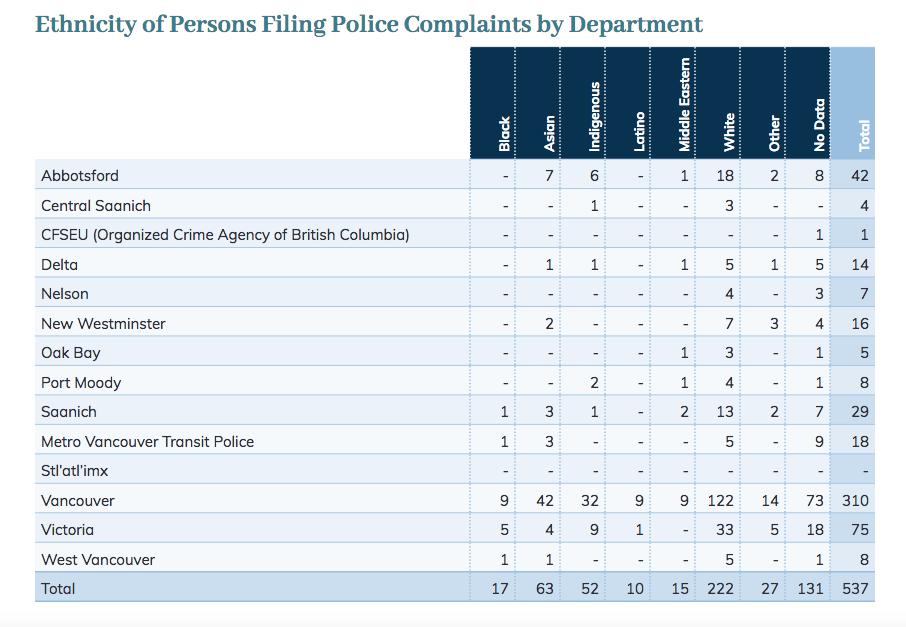 CopComplaints