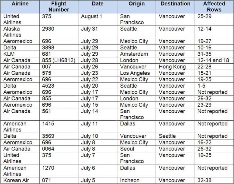 2020-08-11 International Flights