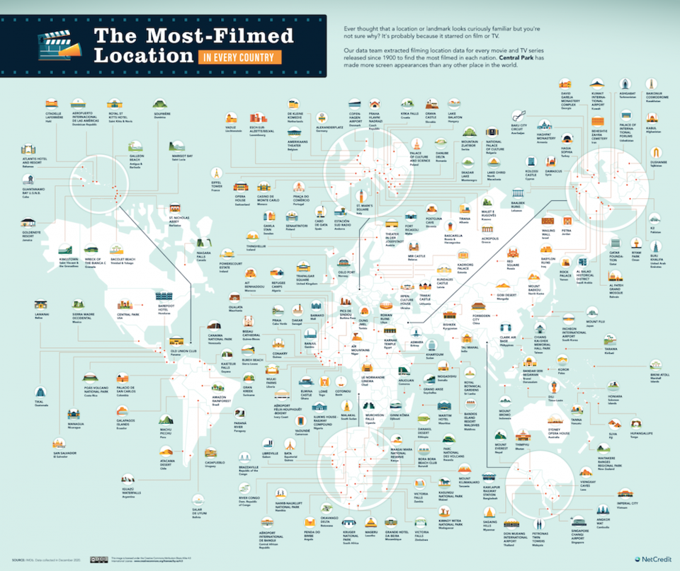 01_The-Most-Filmed-Location-in-Every-Country-MAP-World-1536x1292