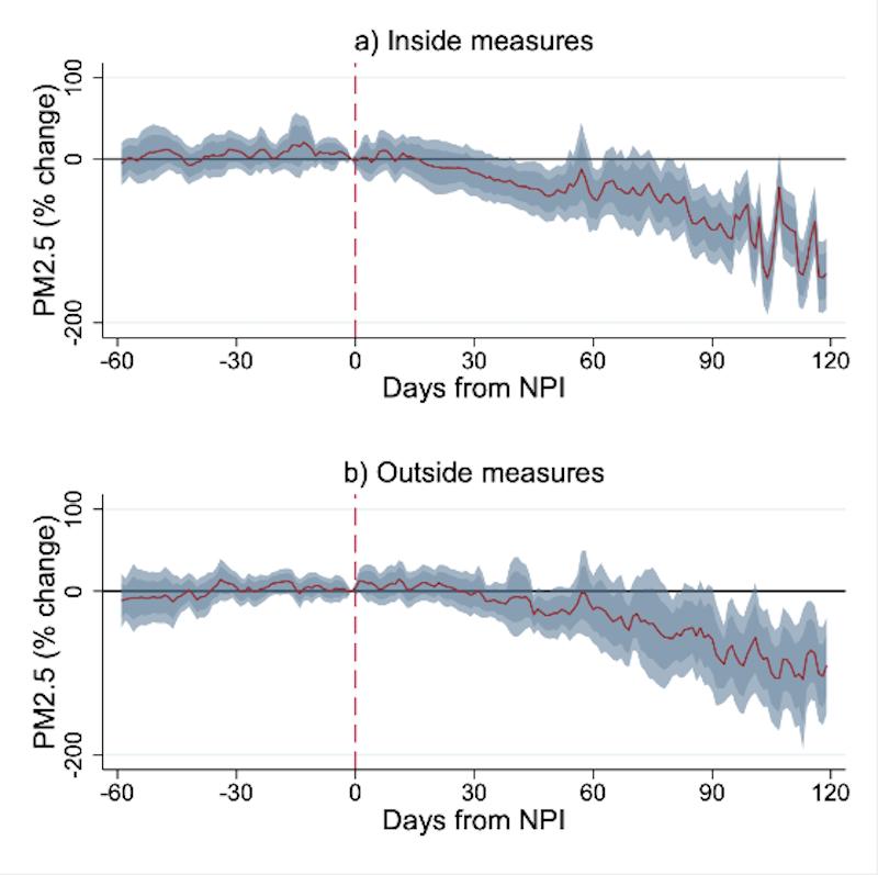 ubc-study-metrics.jpg