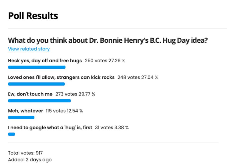 bc-hug-day-vancouver.jpg