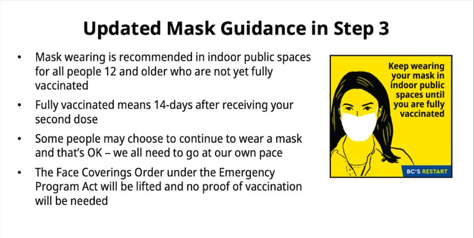 mandatory-mask-policy-bc-covid-19-vaccinates-july-1-2021.jpg