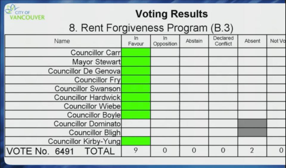 rent-forgiveness-program.jpg