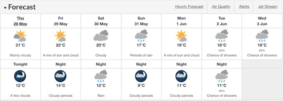 forecast-june-first-week.jpg