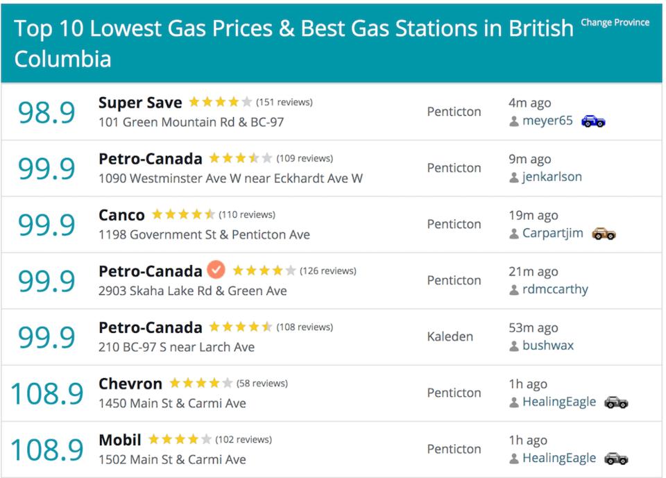 gas-stations-pen.jpg