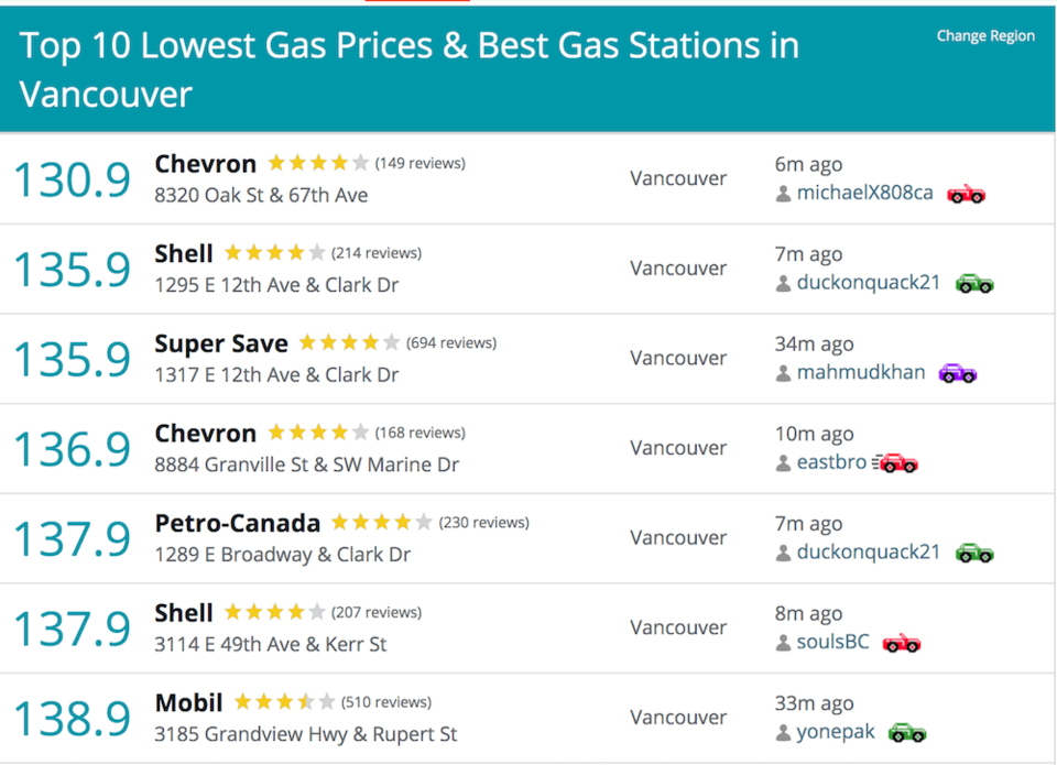gas-stations-vancouver.jpg