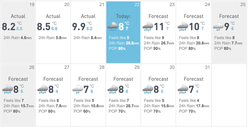 january-forecast-rain.jpg
