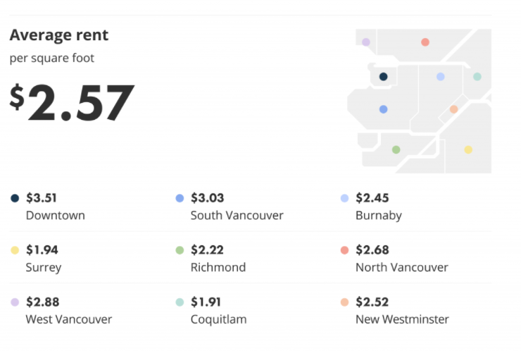 Metro Vancouver apartment prices have levelled off in October 2021 following a sharp increase in cost, according to a new report.