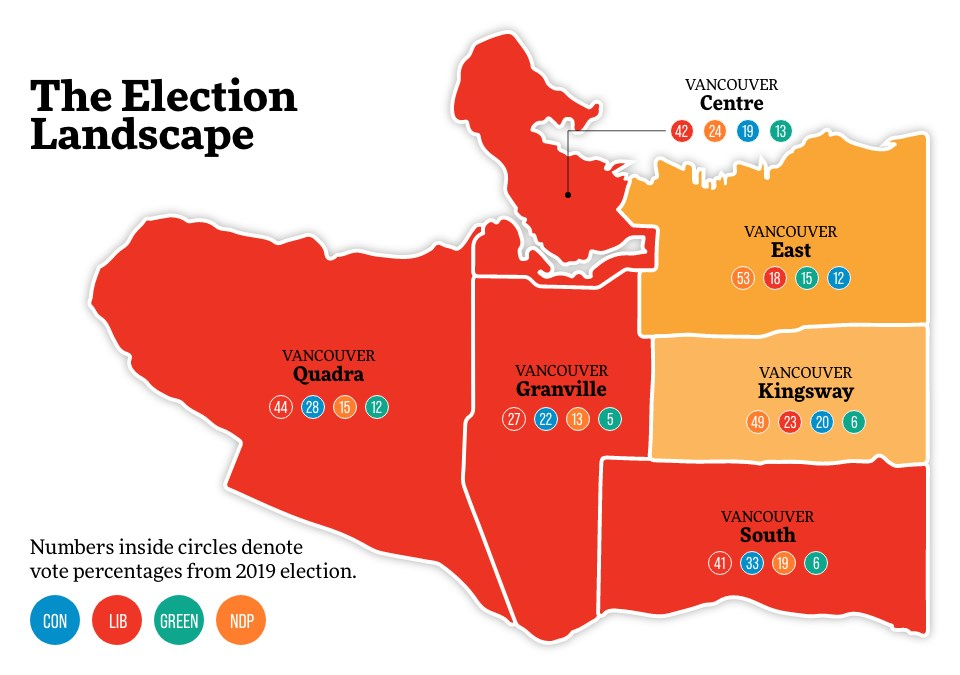 Election 2021: Your quick guide to every Vancouver MP candidate