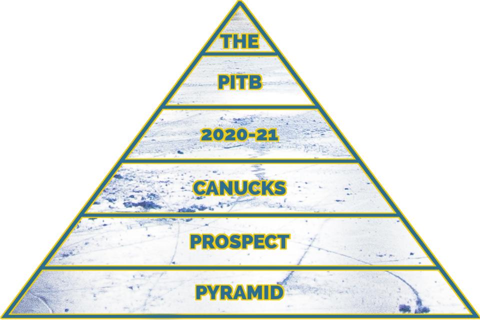 2020-21-prospect-pyramid-header