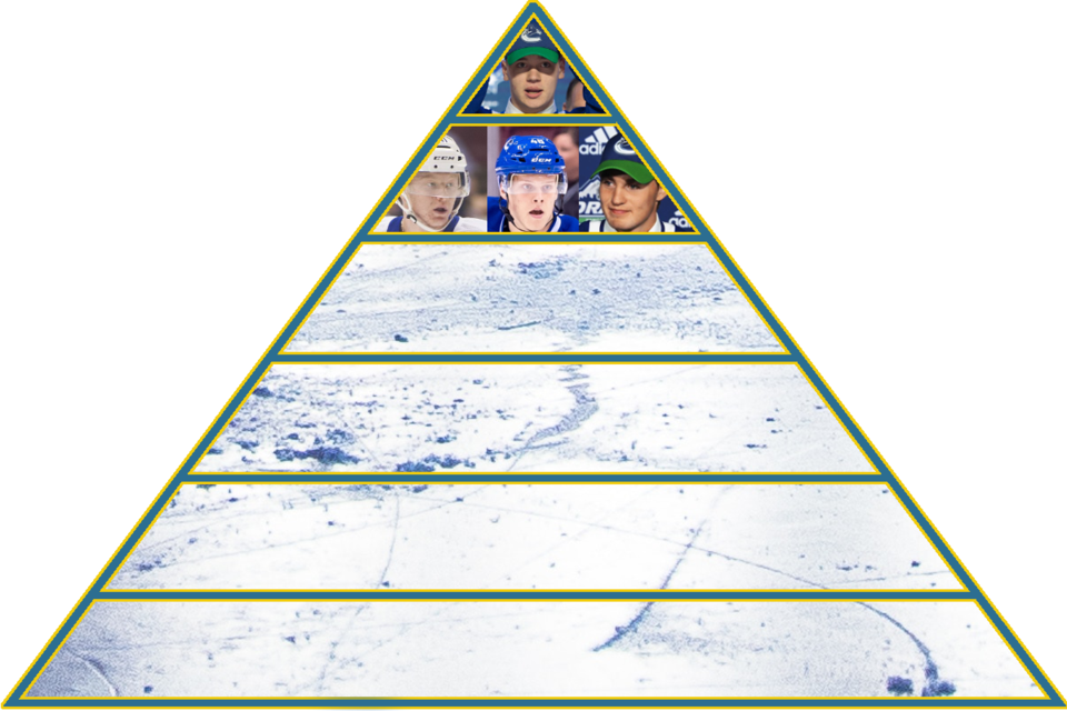 2020-21-prospect-pyramid-tier2