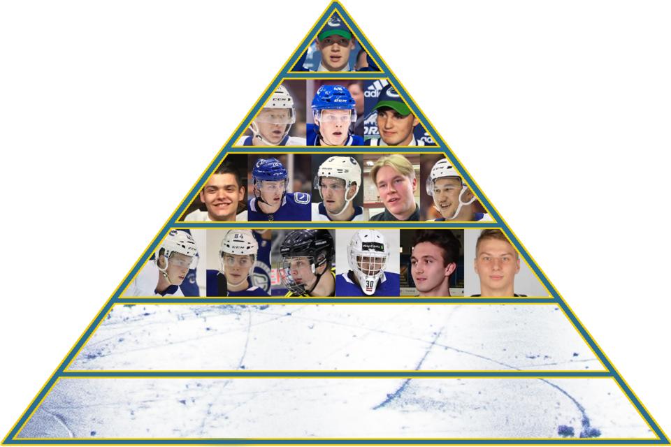 2020-21-prospect-pyramid-tier4
