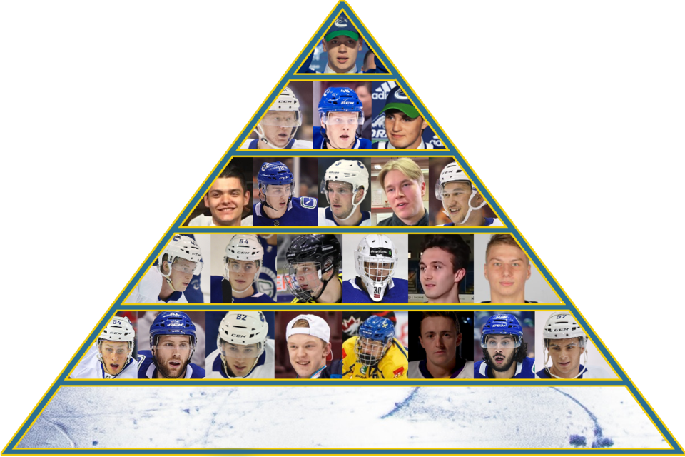 2020-21-prospect-pyramid-tier5