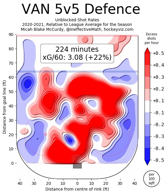 Canucks defensive heatmap gm 5 202021