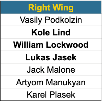 Canucks right wing prospects
