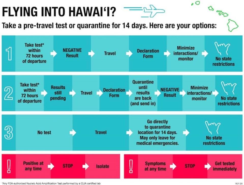 fly-hawaii