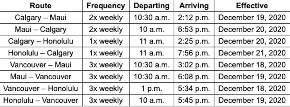 hawaii-Vancouver-flights.jpg