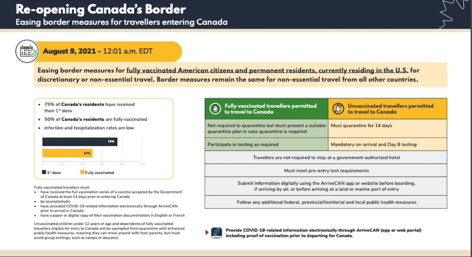 canada-opens-border-us-august-9-2021-fully-vaccinated-covid.jpg