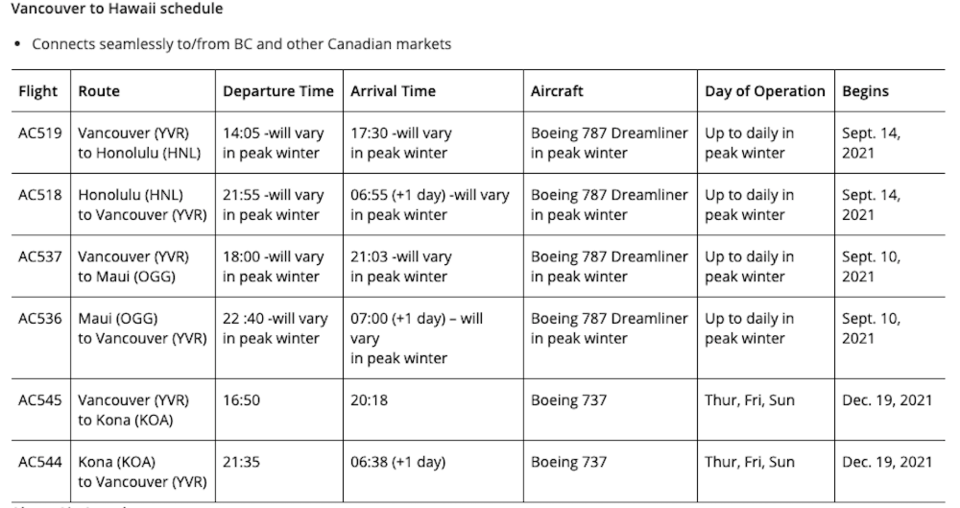 vancouver-to-hawaii-air-canada-flights.jpg