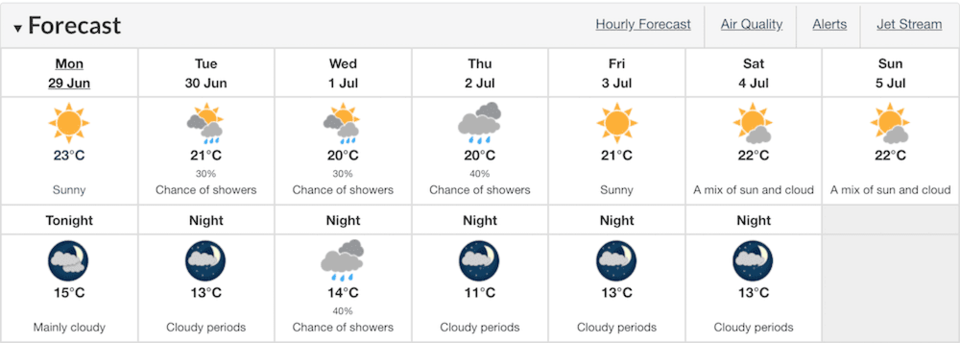 vancouver-forecast-canada-day-week.jpg