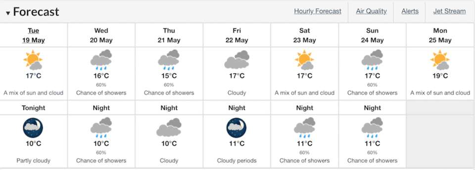vancouver-forecast-mid.may.jpg