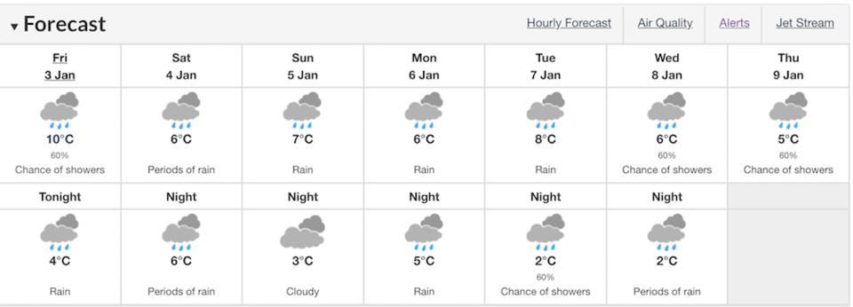 vancouver-forecast-new.jpg