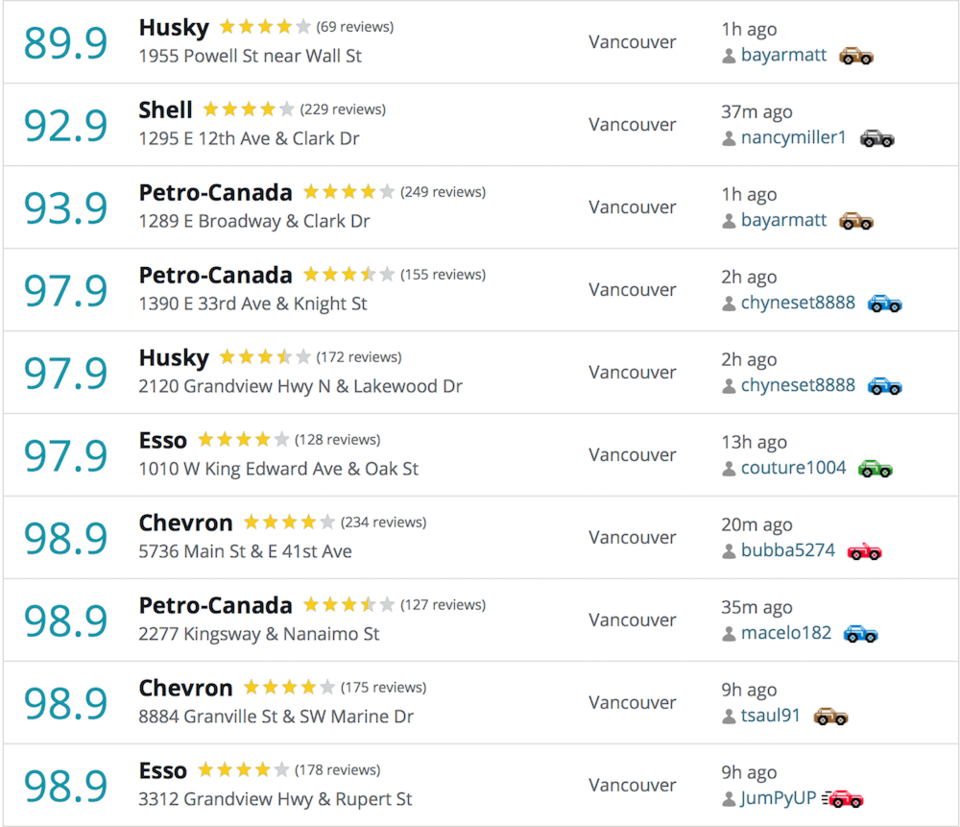 vancouver-gas-prices-new.jpg